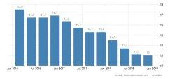 greece-long-term-unemployment-rate