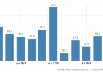 Σε χαμηλό 2ετίας το καταναλωτικό κλίμα στη Γερμανία 27
