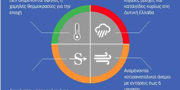 Καιρός: Καταιγίδες από το μεσημέρι σε Αθήνα και Θεσσαλονίκη 24