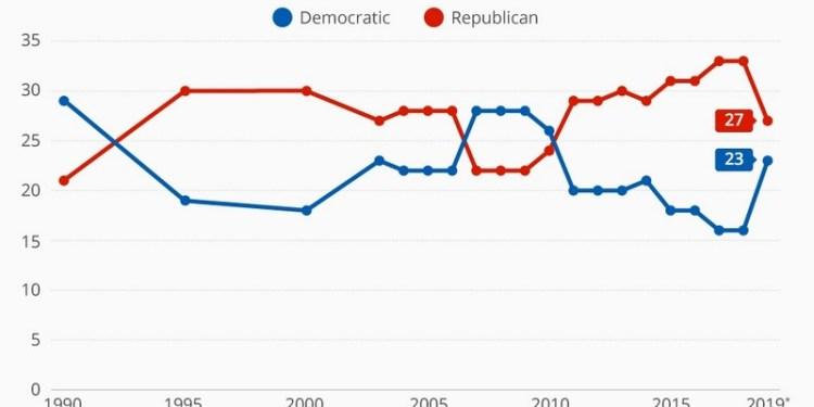 Τι δείχνουν οι νίκες των Δημοκρατικών στις τοπικέ εκλογές στις ΗΠΑ 22