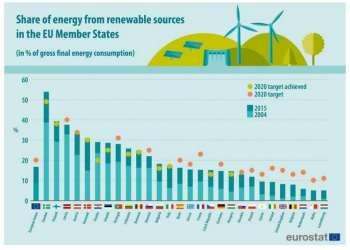 """Το νέο Green Deal της ΕΕ και η """"φάκα"""" της Ούρσουλα φον ντερ Λάιεν 30"""