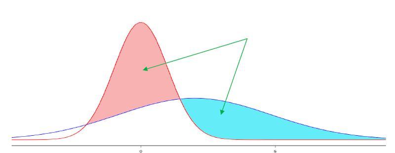 Σε 8-10 μέρες η κορύφωση του κορονοϊού στην Ελλάδα.- Τι δείχνει το μαθηματικό μοντέλο 26
