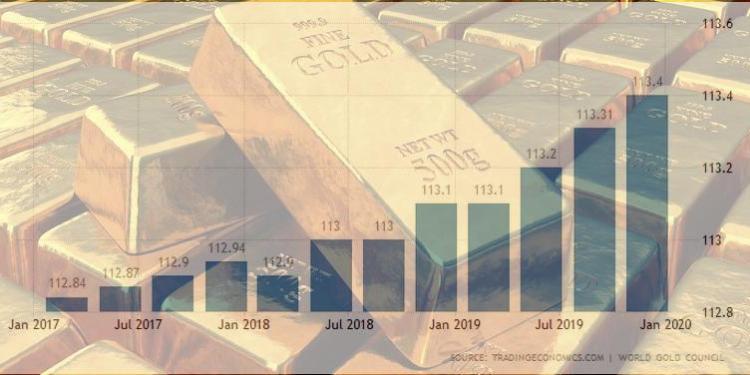 Πόσο αξίζουν τα αποθέματα χρυσού της Ελλάδας 21