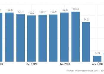 Ευρωζώνη: Άλμα του οικονομικού κλίματος τον Φεβρουάριο! 24