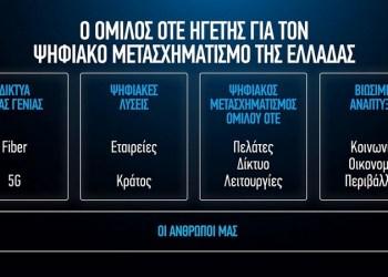 Ο Όμιλος ΟΤΕ προσφέρει 2 εκατ. ευρώ για την ενίσχυση των ελληνικών νοσοκομείων 25