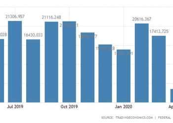 Ελλάδα: Καλά νέα από το εμπορικό ισοζύγιο 23