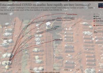 Λιβύη: Επικοινωνία Ερντογάν με Τραμπ, θα μιλήσει και με Πούτιν 28