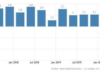 Γερμανία: Ύφεση 9,8%(!) στο β' τρίμηνο.-Οι προβλέψεις για 2020-21 20