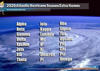 Τέλος τα ελληνικά ονόματα για τους τροπικούς κυκλώνες του Ατλαντικού