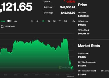 Bitcoin, cryptocurrencies sell-off