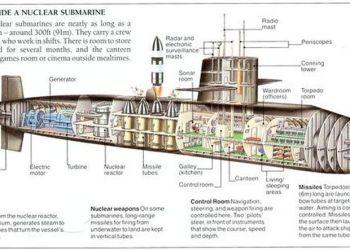 ΗΠΑ: Κατασκοπικό θρίλερ με πυρηνοκίνητα υποβρύχια