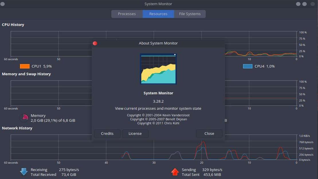 Cum monitorizezi performanța în Ubuntu