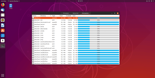 Ubuntu System Monitor - File System