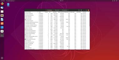 Ubuntu System Monitor - Processes