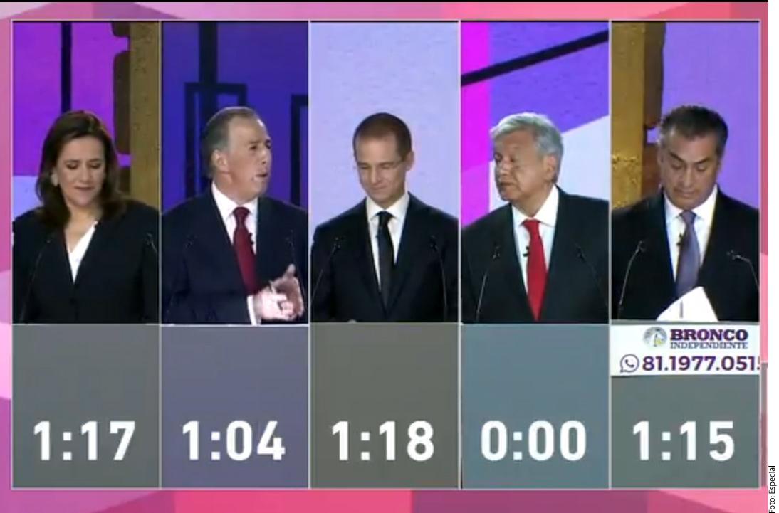 Vieron 3 millones primer debate en redes sociales.- INE