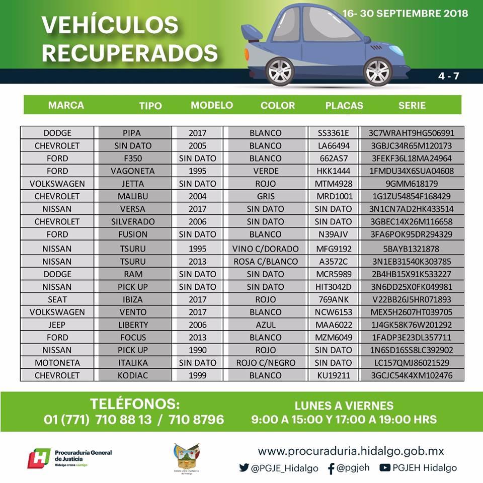 ¿Te robaron tu auto? checa la lista de autos recuperados en Hidalgo