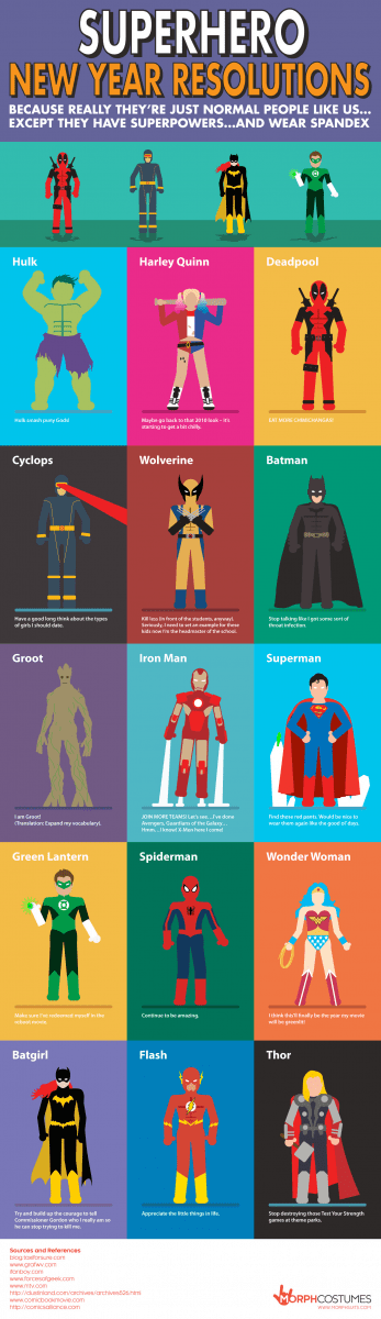 New Year  New Me  Superhero Edition  Infographic    Critical Blast Add a clever resolution  for a hero you think needs some self improvement   in the comment section below