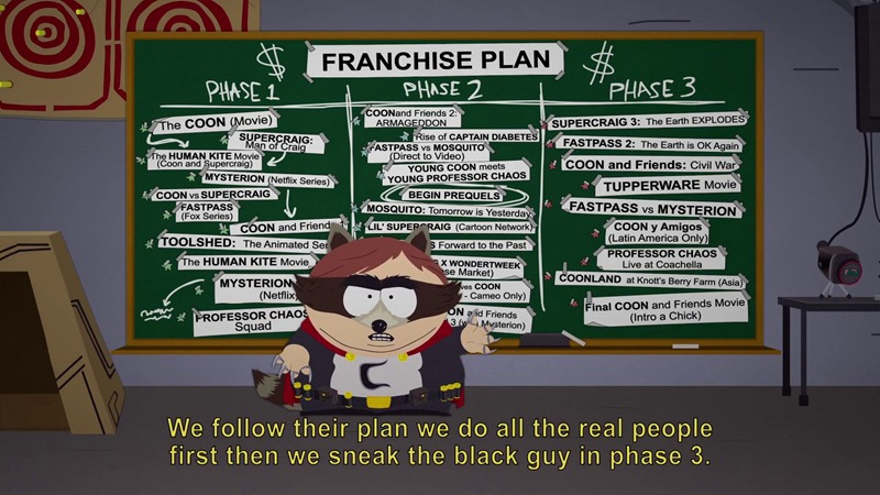 coon-plans