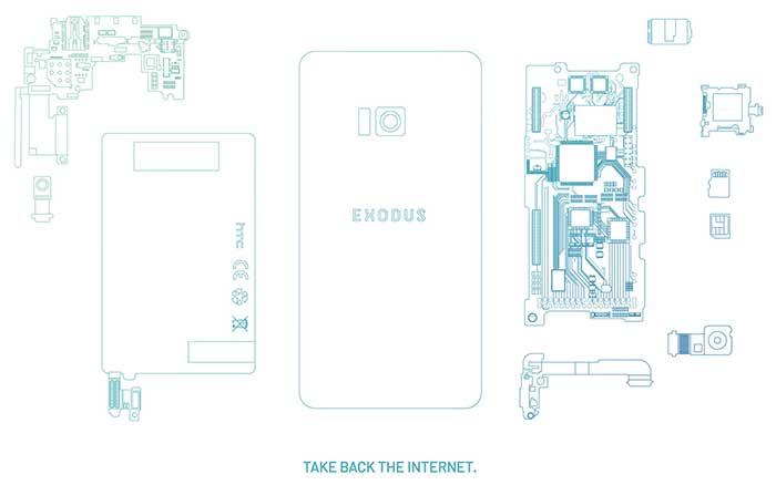 HTC-Exodus-Body-frame