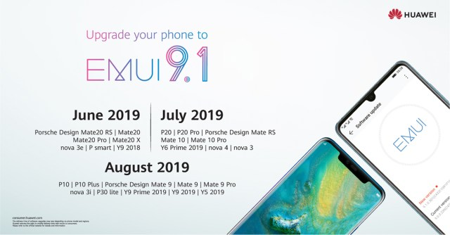 Huawei's most advanced OS update EMUI 9 1 rolls out in the