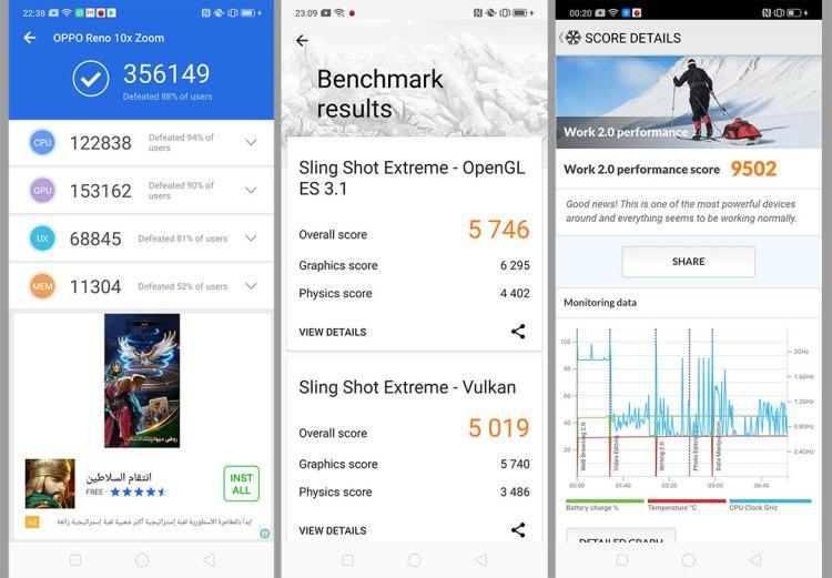 Oppo_Reno_10x_Zoom_smartphone-Benchmark_results
