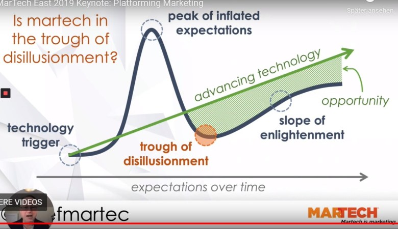 martech-gartner cycle