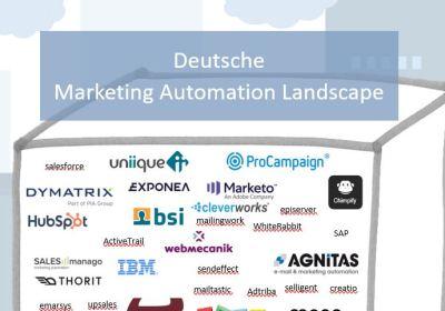 Sprechstunde Marketing Automation Anbieter mit einer deutschen Webseite