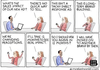 Tom Fishburne Marketoonist Sales Impact