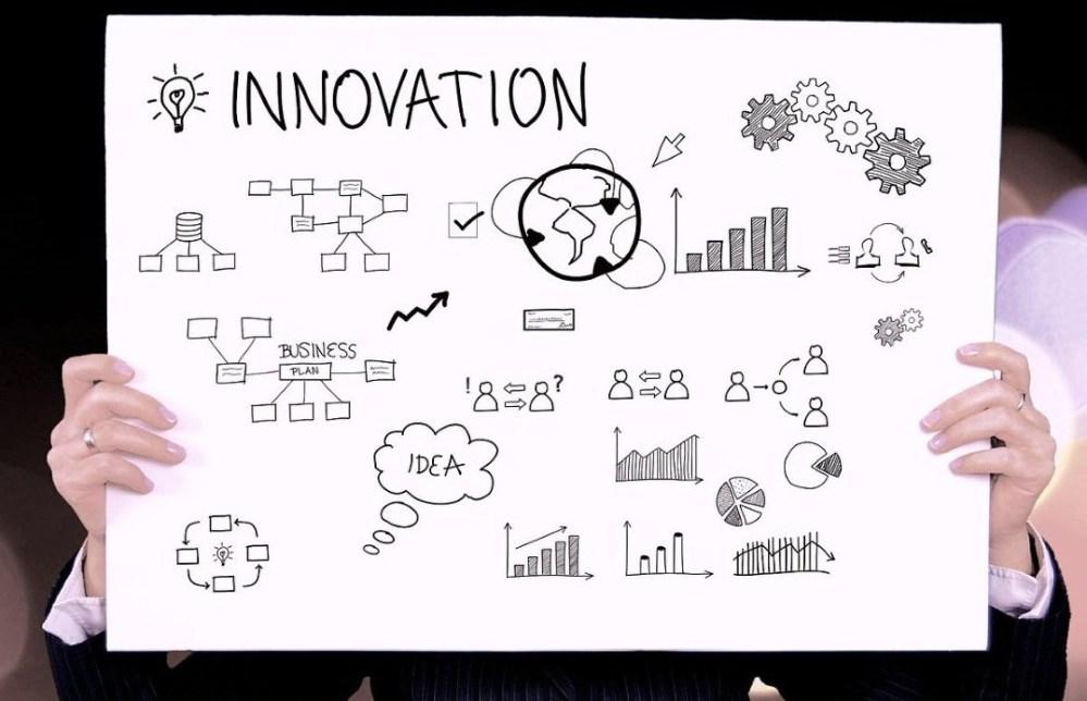 Innovation und Invention
