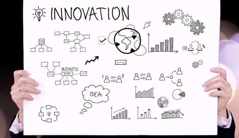 Innovation und Invention