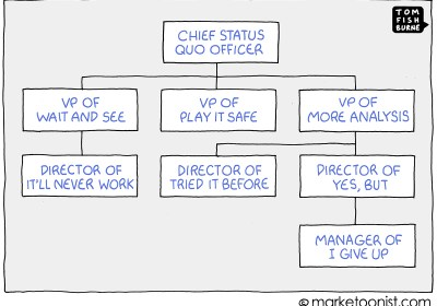 Tom Fishburne Marketoonist Status Quo and Resist to Change