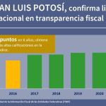 SLP confirma liderazgo nacional en transparencia fiscal: Aregional