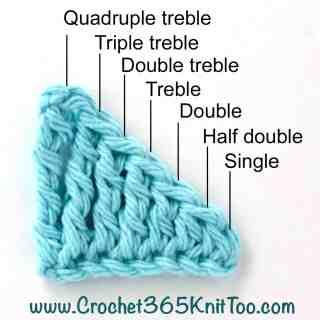 Great crochet stitch height chart