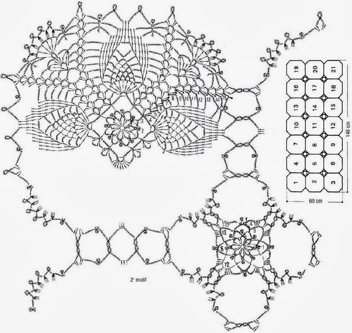 Crochet Patterns Of Lace Tablecloth Crochet Kingdom