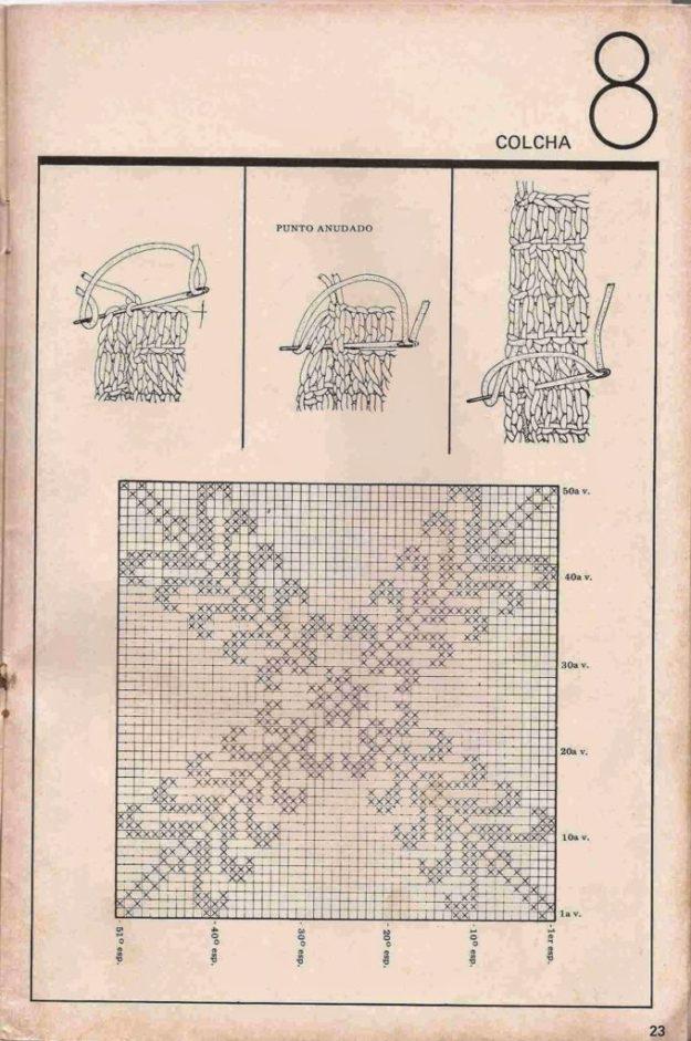 Colchas a crochet patrones. Una linda sobrecama tejida al crochet ...