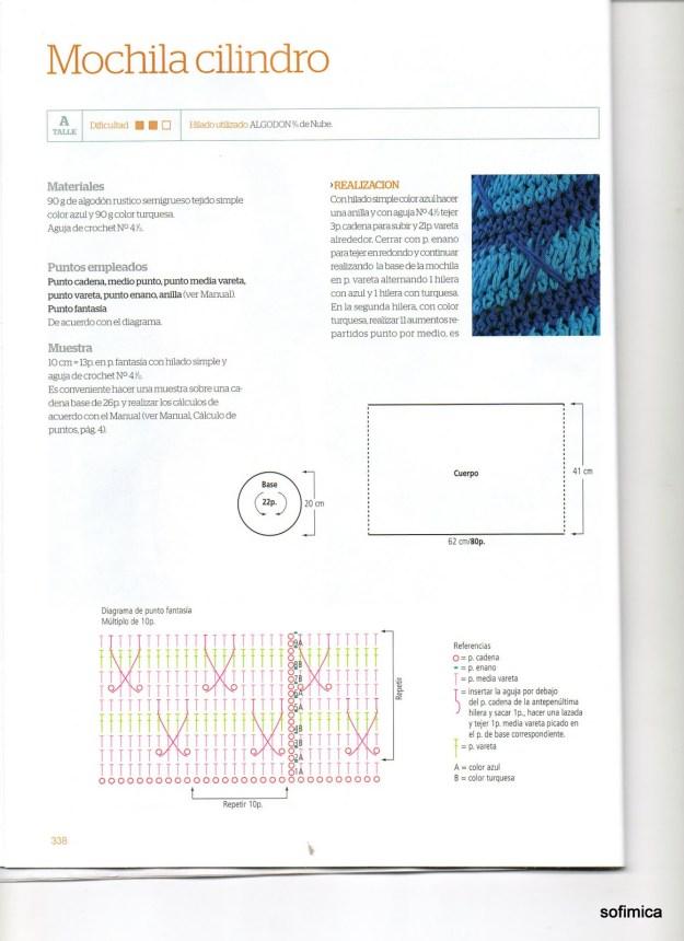 Revista a crochet Clarín patrones gratis - Crochet y Ganchillo