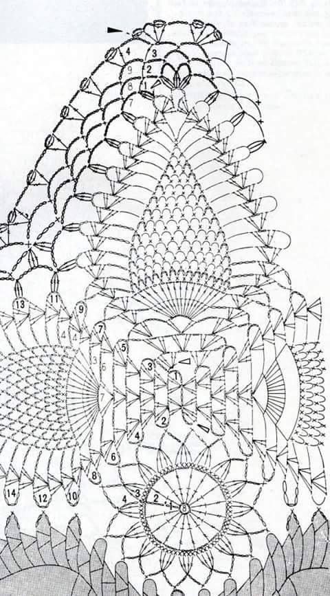 Camino de mesa crochet piñas2