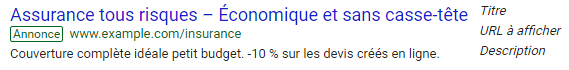 exemple annonces adwords