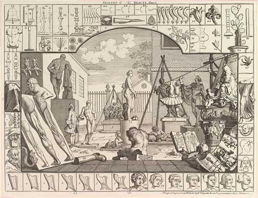 William Hogarth, El análisis de la belleza, 1753.