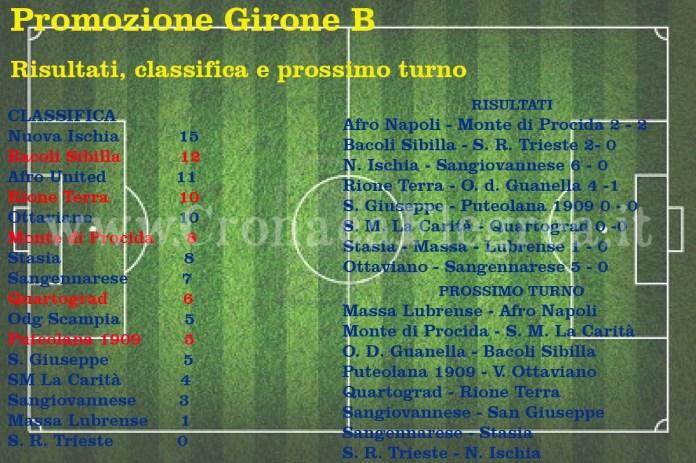 Udinese Calcio v Empoli FC - Serie A