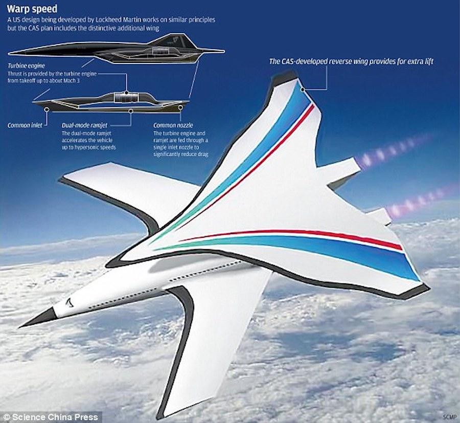Da Pechino a New York in 2 ore: la Cina progetta aereo ipersonico