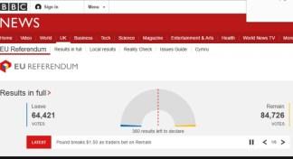 brexit-324x176 Brexit. Risultati e commenti in diretta. Ha vinto il Leave 51,9% contro il 48,1% Politica Prima Pagina