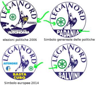 simboli-350x300 Matteo Salvini e il cambio del simbolo Lega Nord a Pontida Politica Prima Pagina