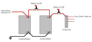 Leisure Battery Wiring Diagram  Somurich