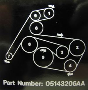 serpentine belt diagram ~ decal ~ for the engine partment  Page 2  CrossfireForum  The