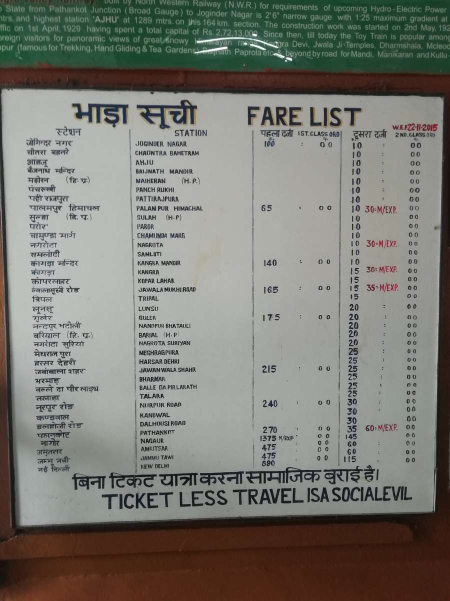 Toy Train fare list in Baijnath Paprola