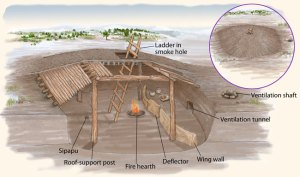 Pueblo I Houses | Pueblo Indian History for Kids