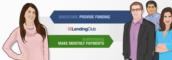 Lending-Club Come funziona il Peer-Lending crowdfunding