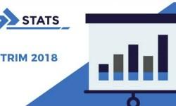P2P lending in Italia 3 trimestre 2018 record