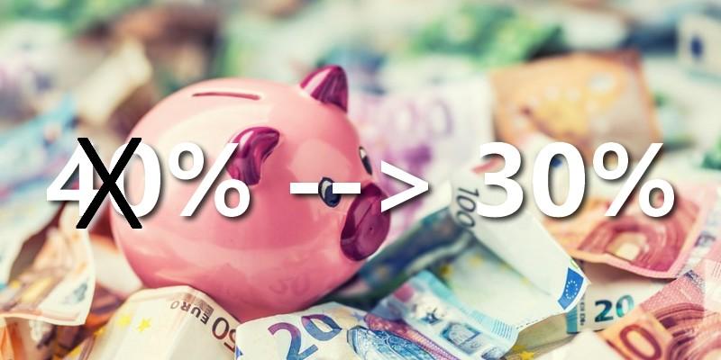 Sfuma il beneficio fiscale del 40% per investimenti in startup e PMI innovative (ma rimane il 30%)